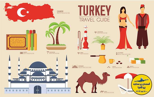 زبان ، جمعیت، دین - شناخت ترکیه
